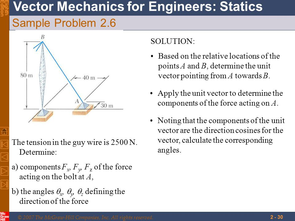 Chapter 2 Statics Of Particles Ppt Video Online Download
