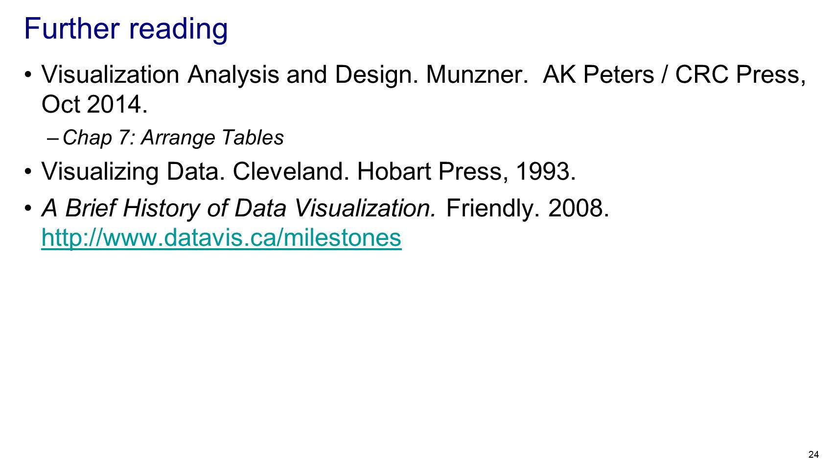 visualization analysis and design ak peters visualization series