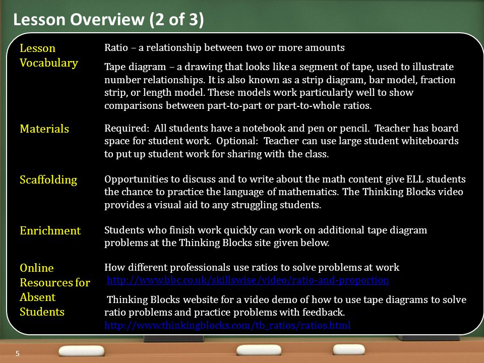 introduction to tape diagrams ppt download Vocabulary Graphic Organizers lesson overview (2 of 3) lesson vocabulary materials scaffolding