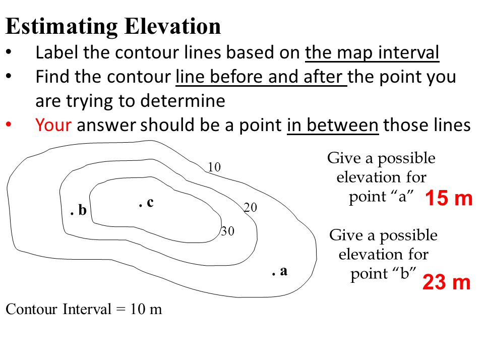 How Do You Find The Elevation On A Topographic Map.Interpreting A Topographic Map Ppt Video Online Download