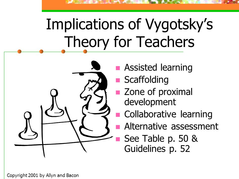Implications of Vygotsky's Theory for Teachers