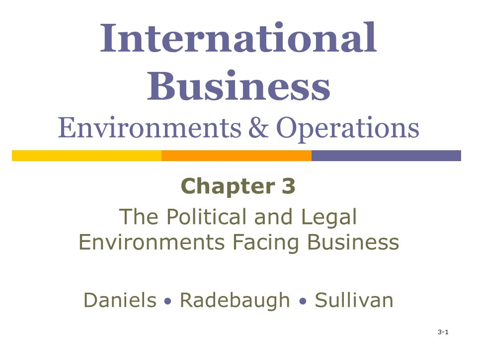 political environment in international business