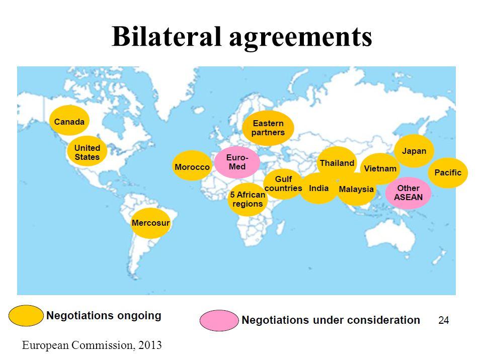 Eu Trade Policy Eu Canada Relations Ppt Video Online Download