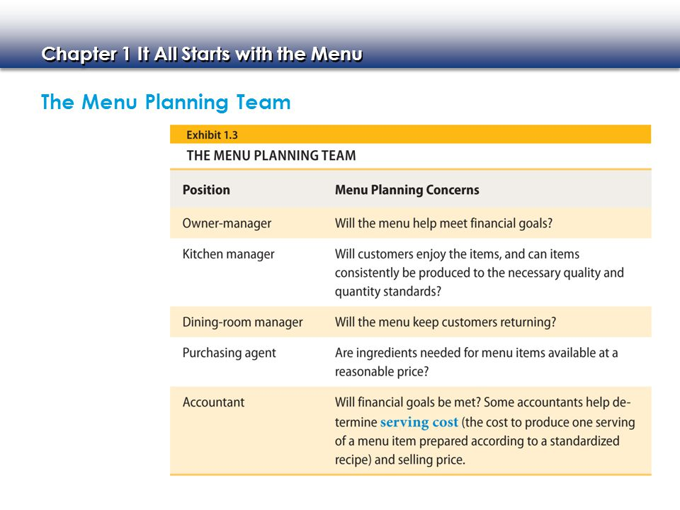 The Menu Planning Team