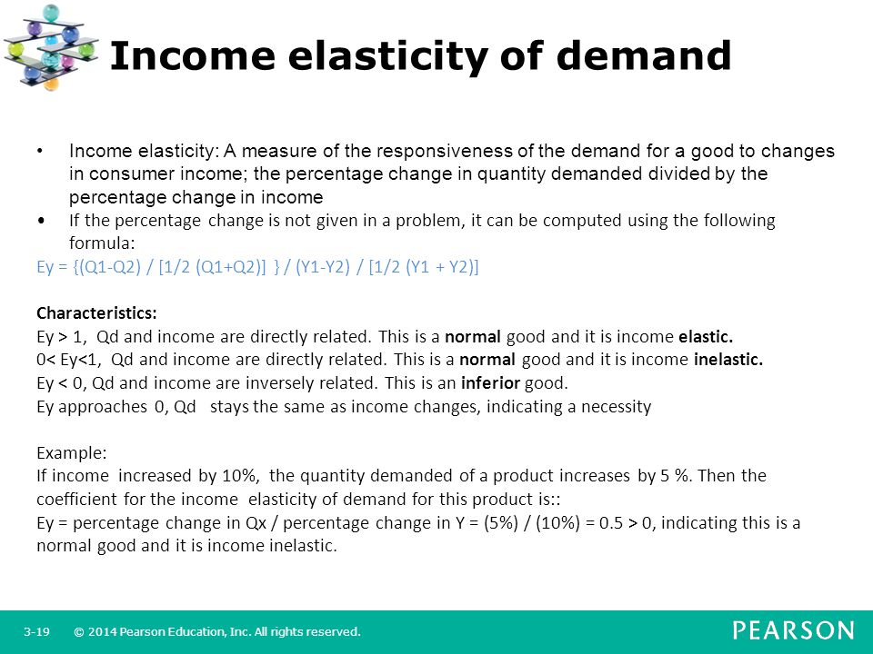 Empirical Methods For Demand Analysis Ppt Download