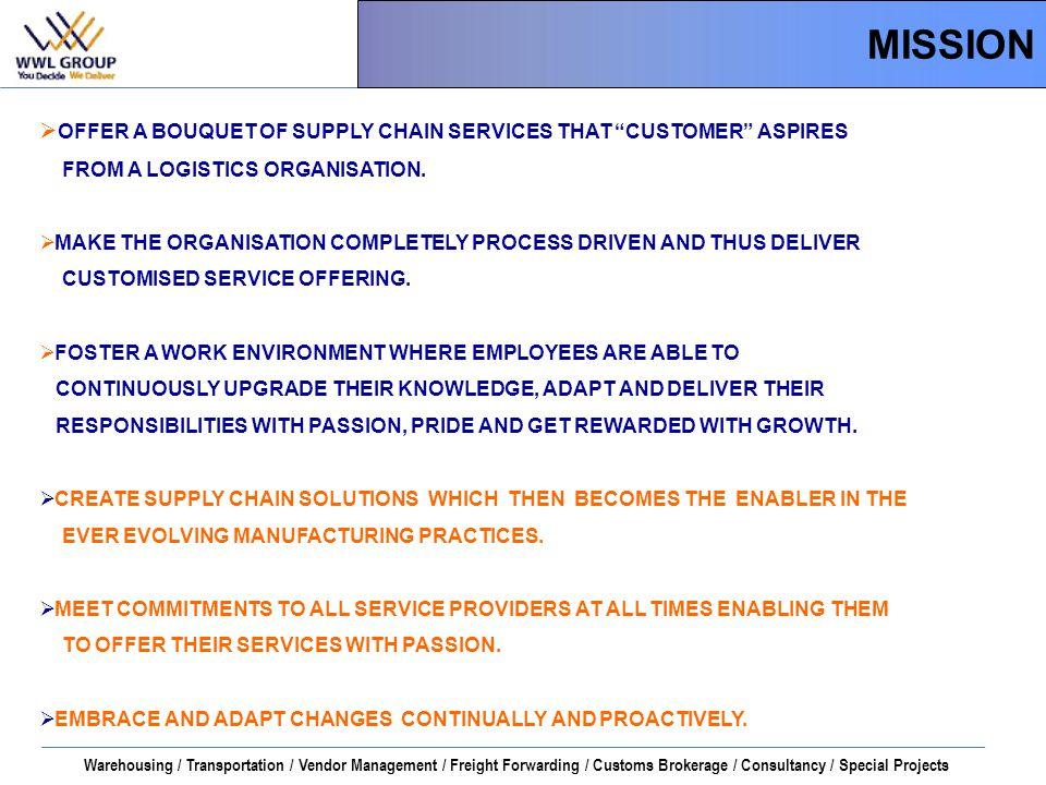 Worldwide Logistics (India) Pvt  Ltd - ppt download
