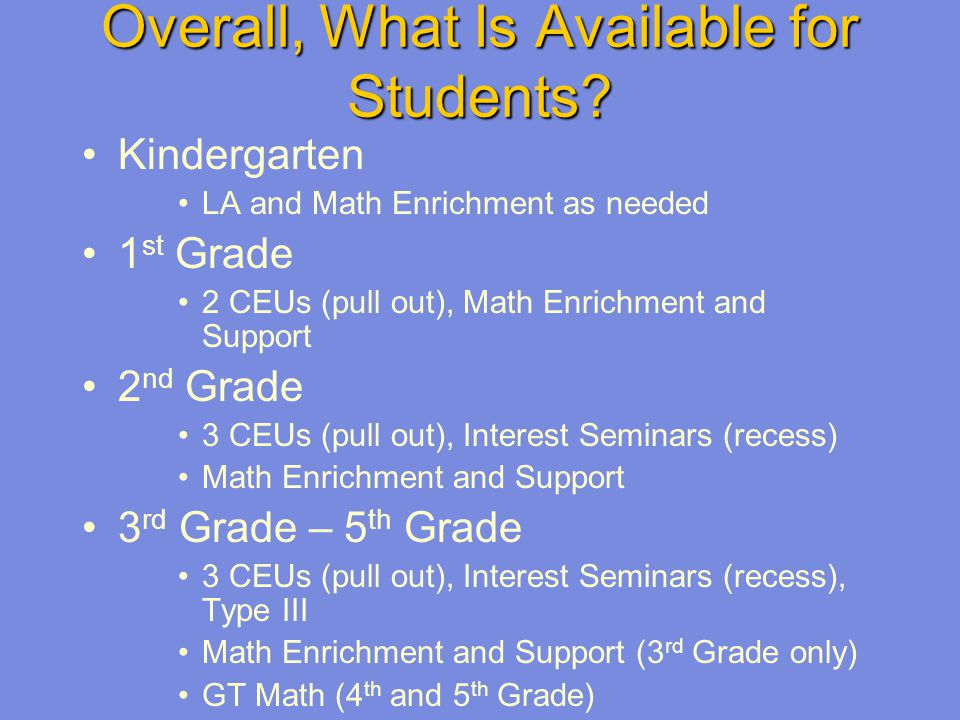 ELEMENTARY GIFTED & TALENTED EDUCATION PROGRAM - ppt download