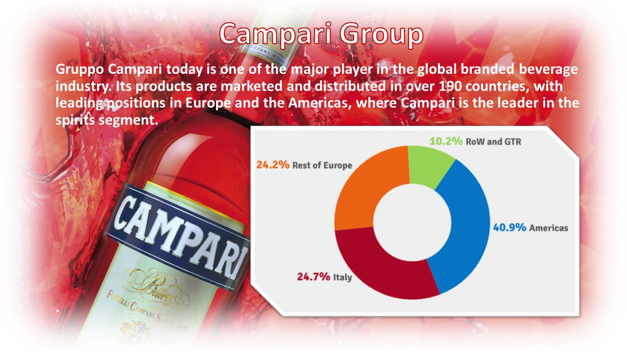 639b51a54a HISTORY Gaspare Campari invented the «bright Red», which became the ...