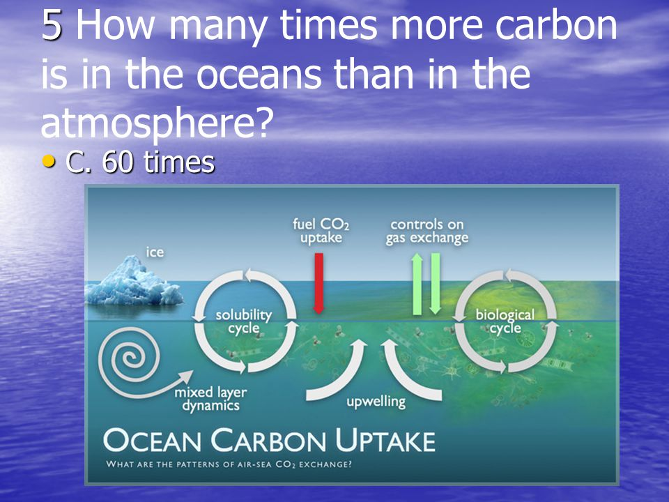 5 How many times more carbon is in the oceans than in the atmosphere