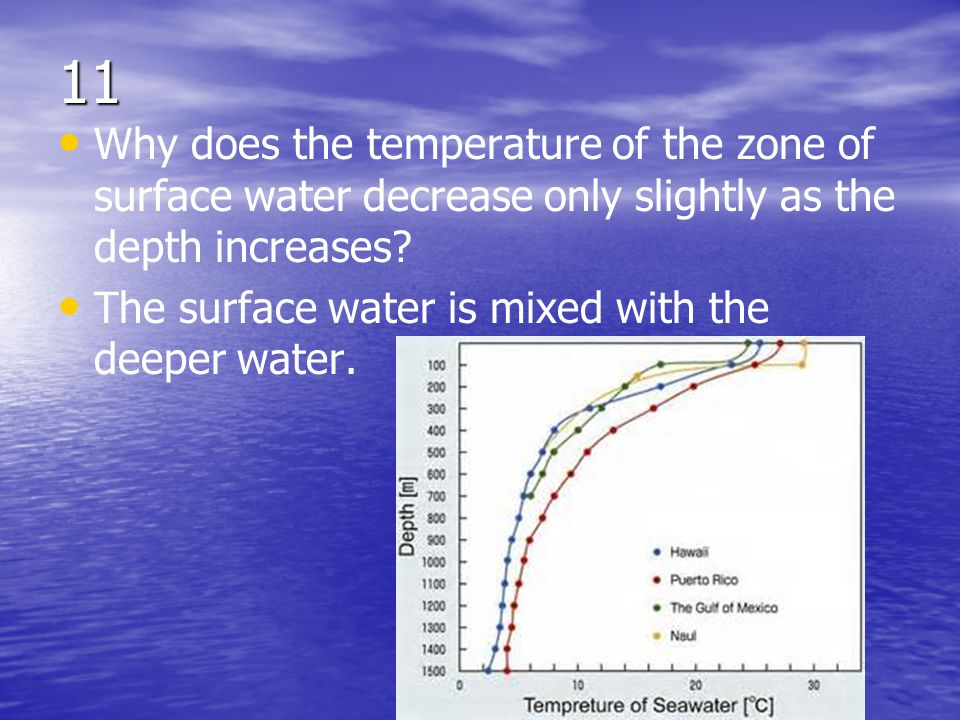 11 Why does the temperature of the zone of surface water decrease only slightly as the depth increases