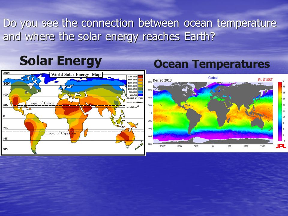 Do you see the connection between ocean temperature and where the solar energy reaches Earth