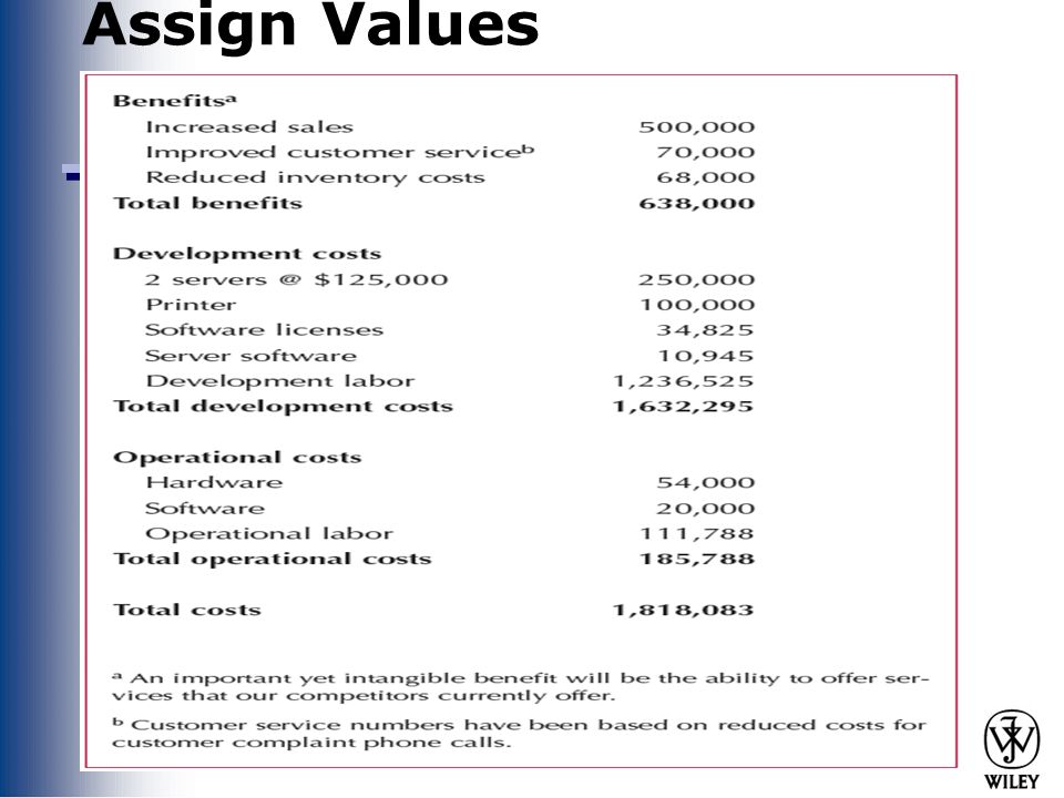 Assign Values