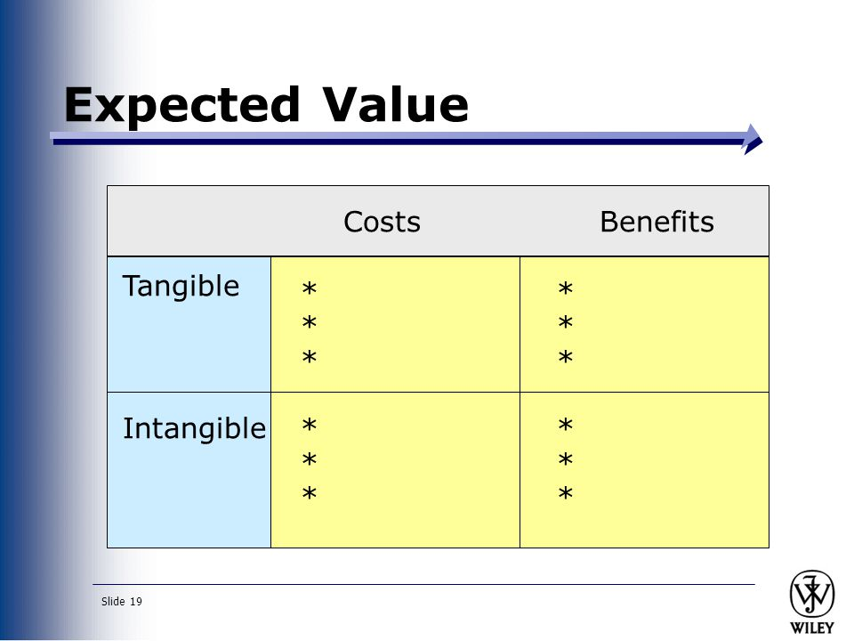 Expected Value Costs Benefits Tangible Intangible *