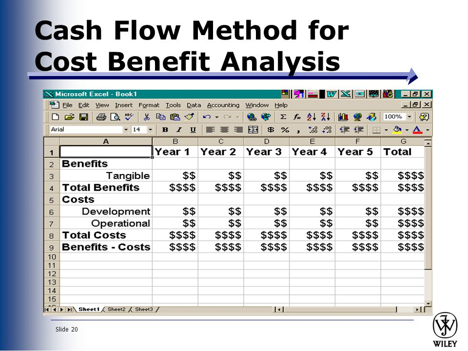 Cash Flow Method for Cost Benefit Analysis
