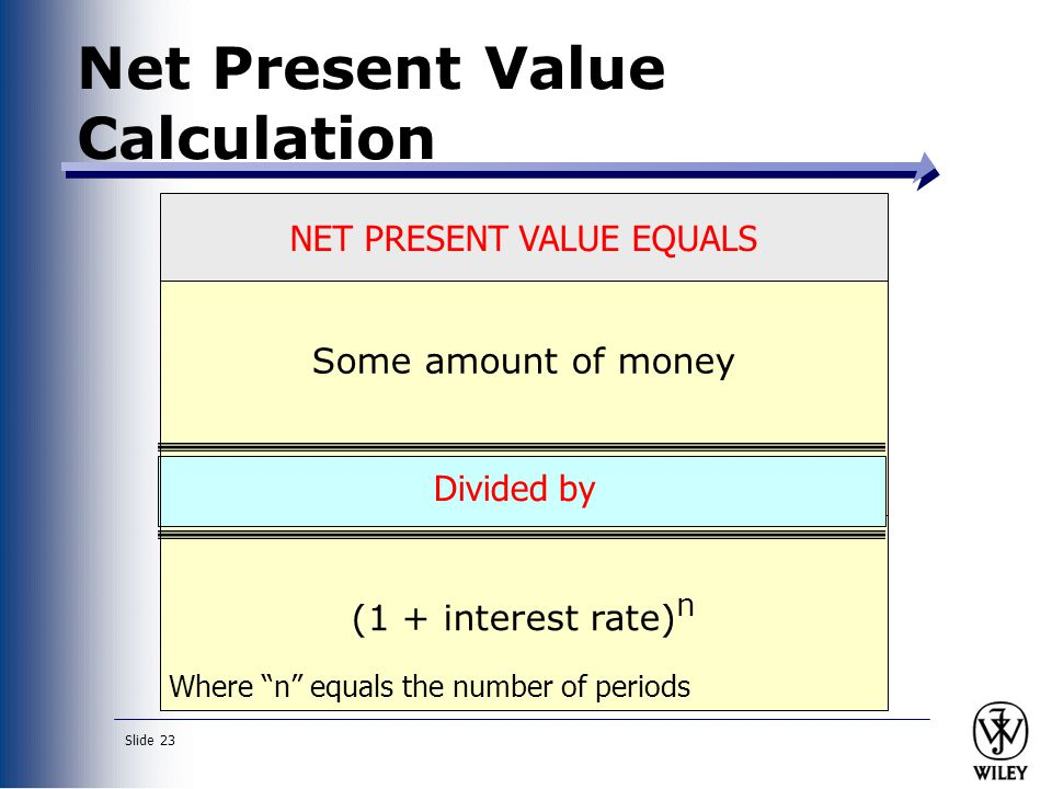 Net Present Value Calculation