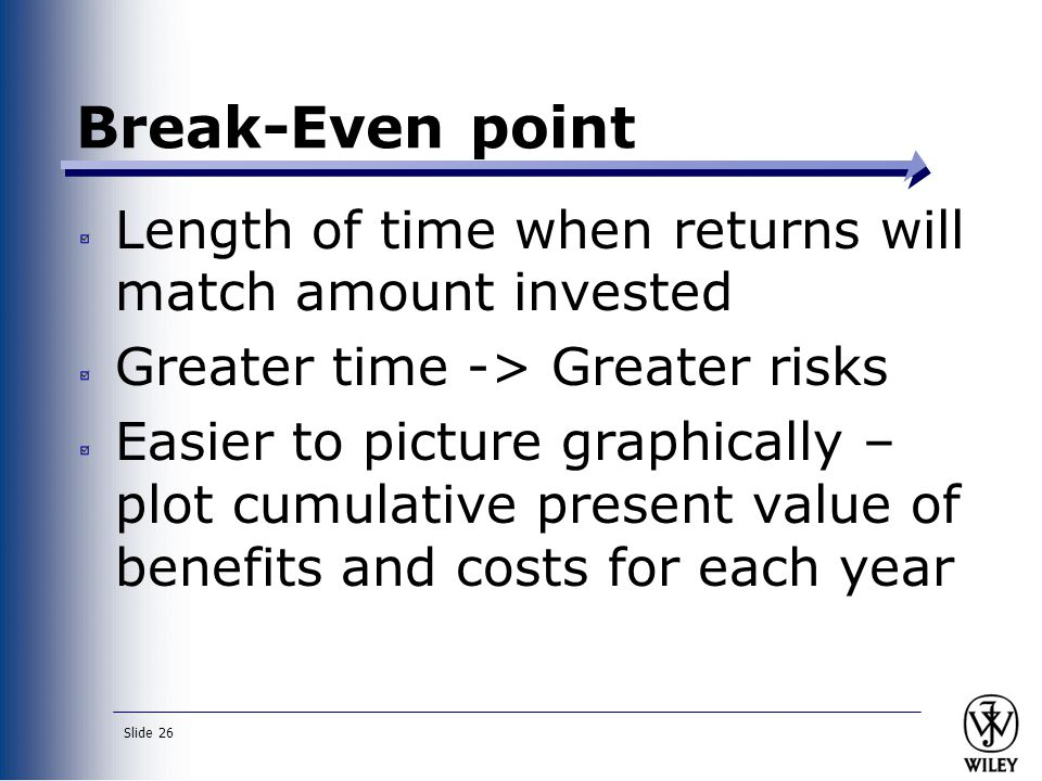 Break-Even point Length of time when returns will match amount invested. Greater time -> Greater risks.