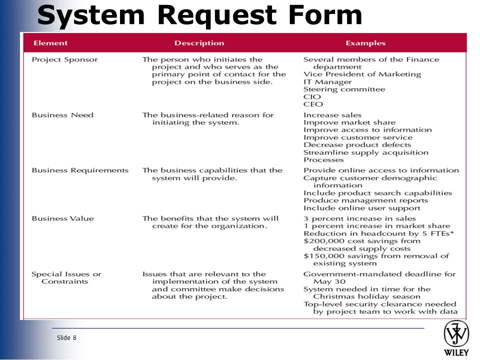System Request Form