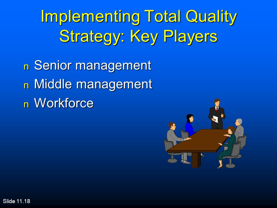 Implementing Total Quality Strategy: Key Players