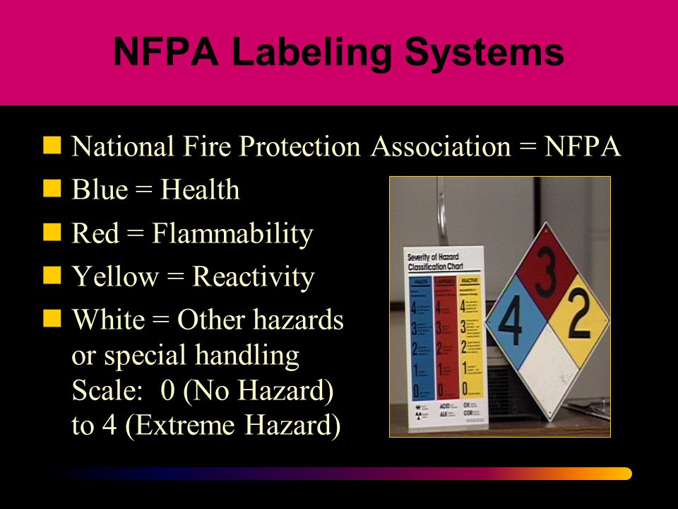 NFPA Labeling Systems National Fire Protection Association = NFPA