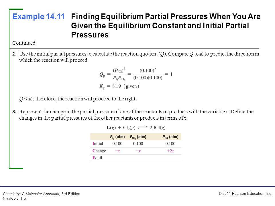 how to find partial pressure