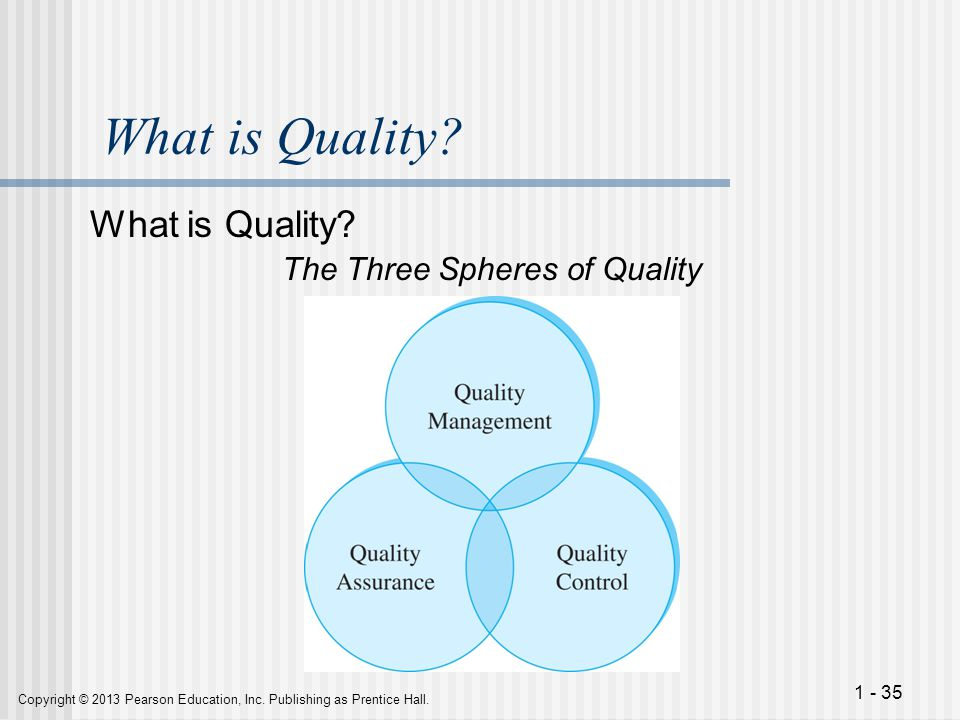 What is Quality What is Quality The Three Spheres of Quality