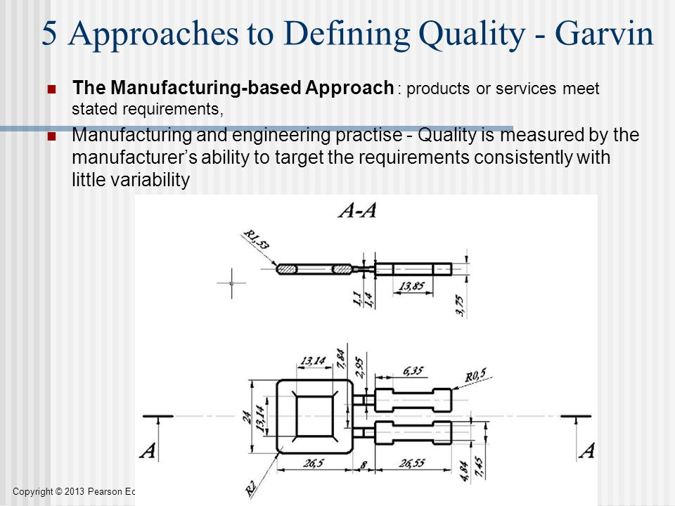 5 Approaches to Defining Quality - Garvin