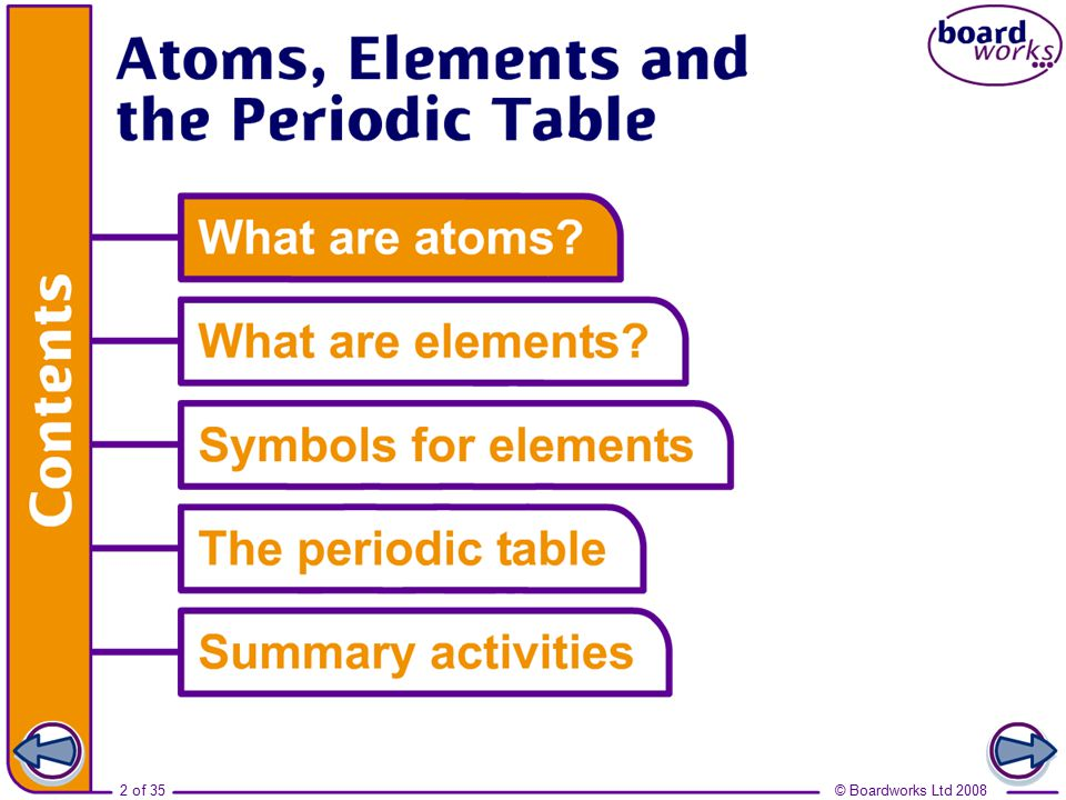 Boardworks ks3 science 2008 atoms elements and the periodic table boardworks ks3 science 2008 atoms elements and the periodic table urtaz Image collections