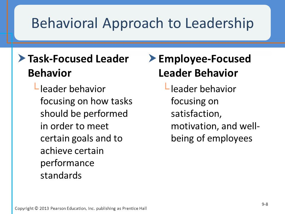 behavioral approach to leadership
