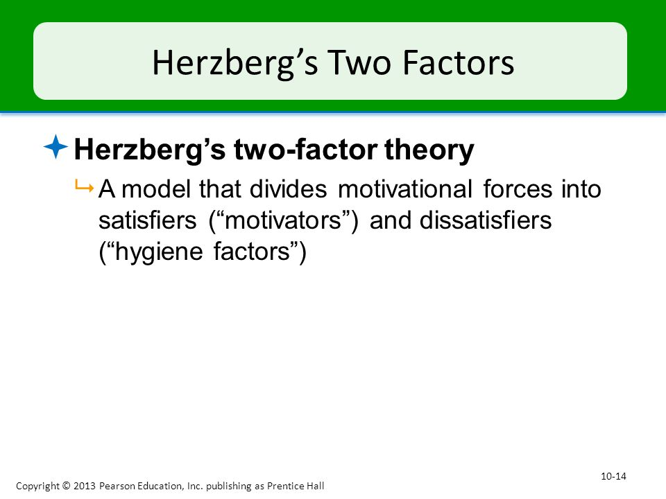 Herzberg's Two Factors