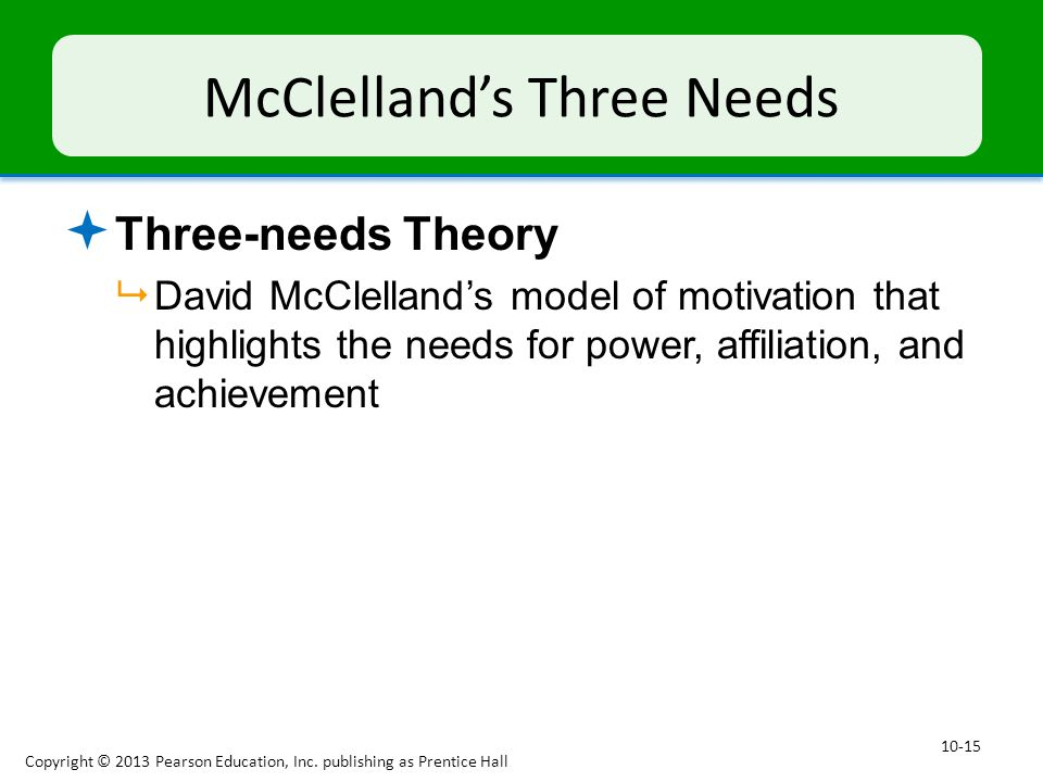 McClelland's Three Needs