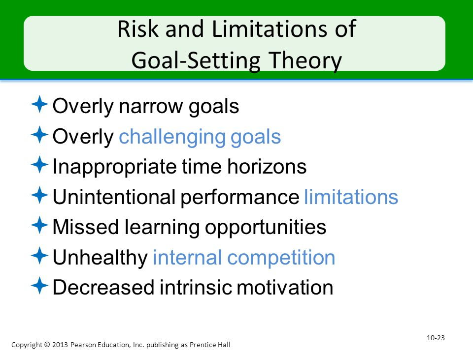 Risk and Limitations of Goal-Setting Theory