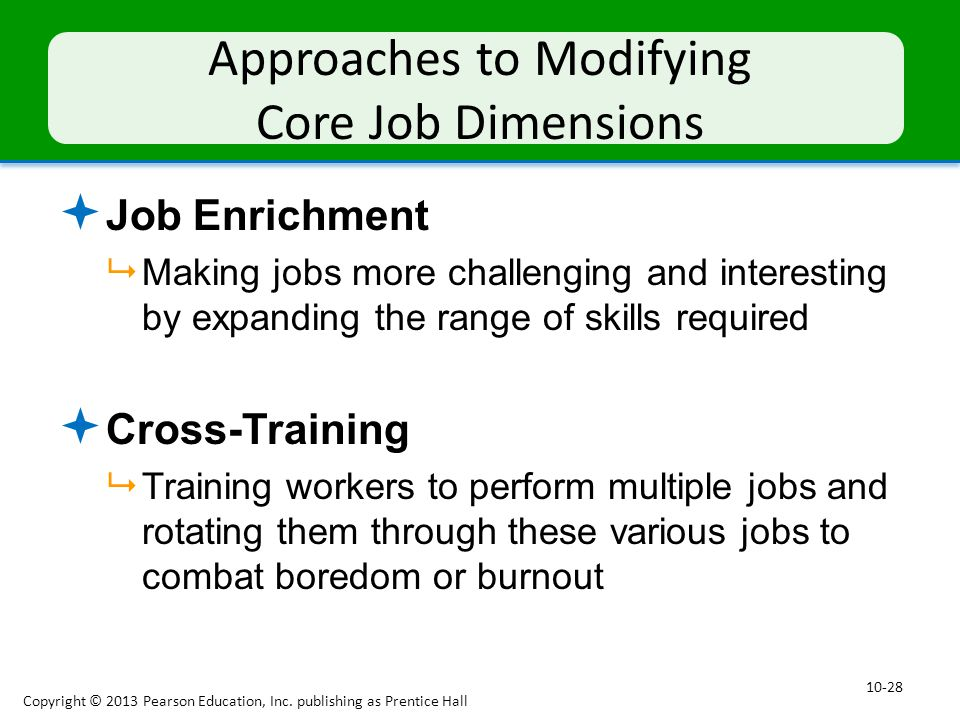 Approaches to Modifying Core Job Dimensions