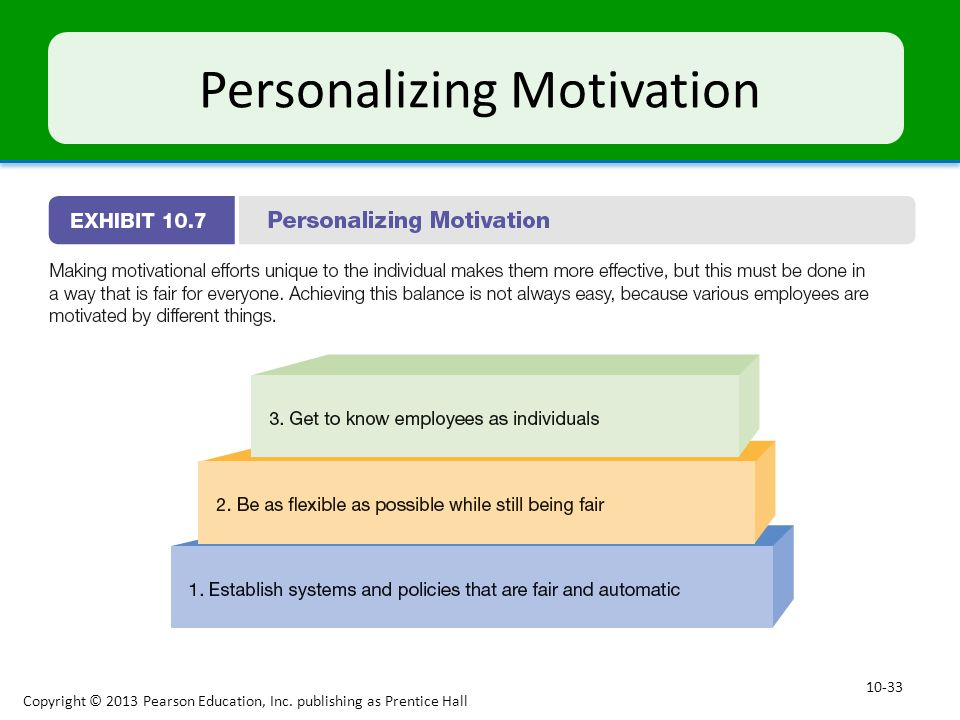 Personalizing Motivation
