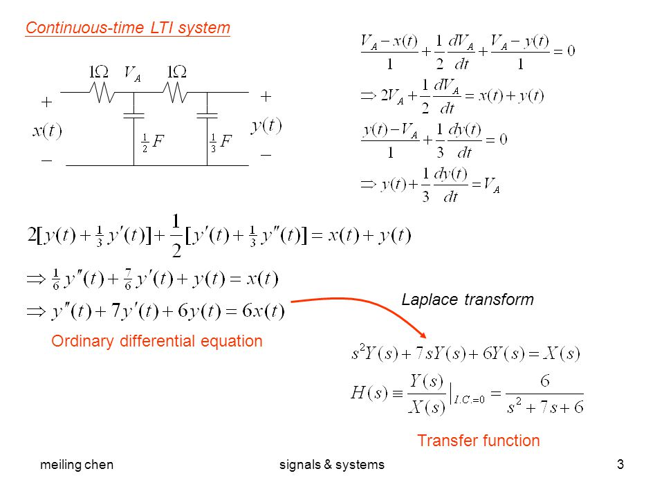 how to get transfer function from system differential equation