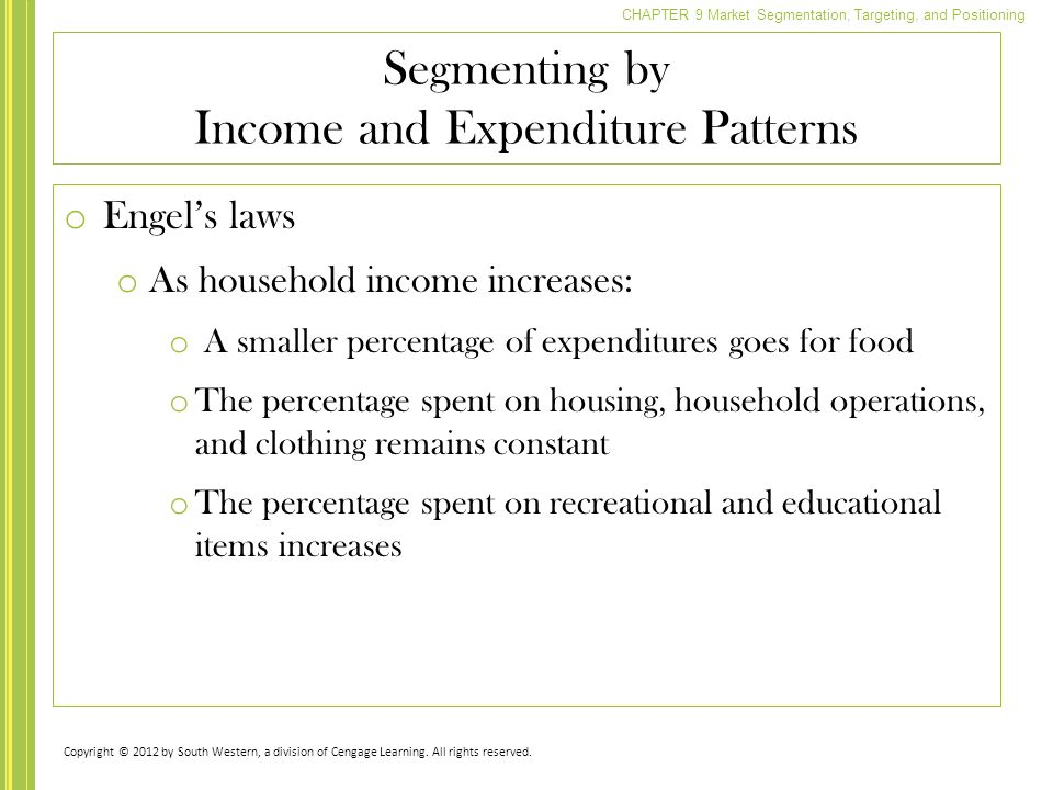 Segmenting by Income and Expenditure Patterns