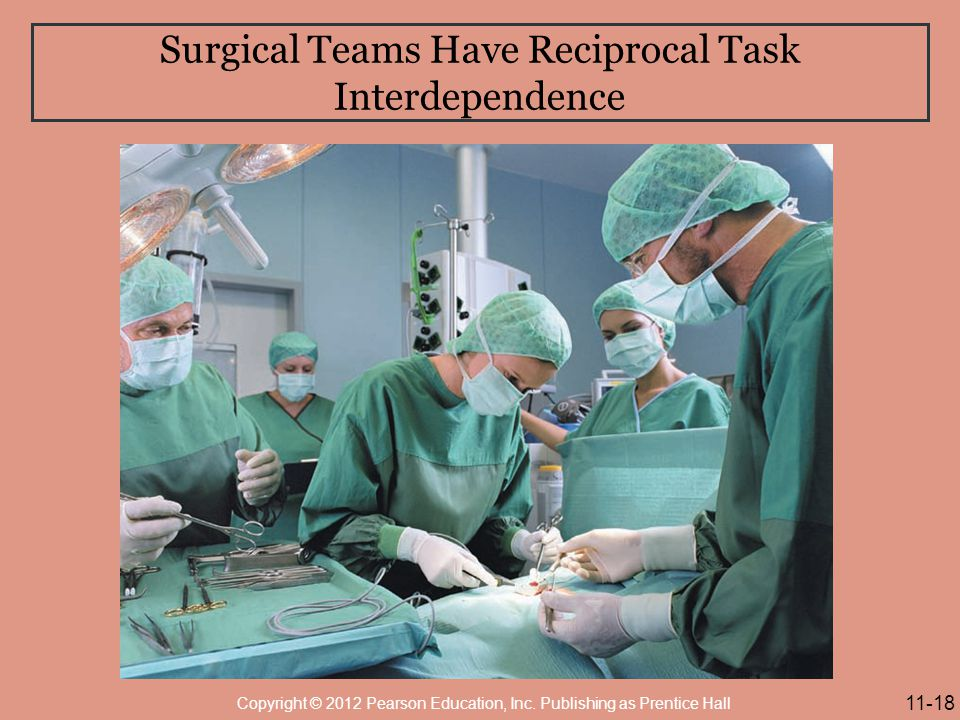 Surgical Teams Have Reciprocal Task Interdependence