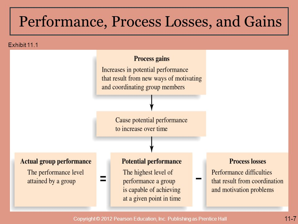 Performance, Process Losses, and Gains