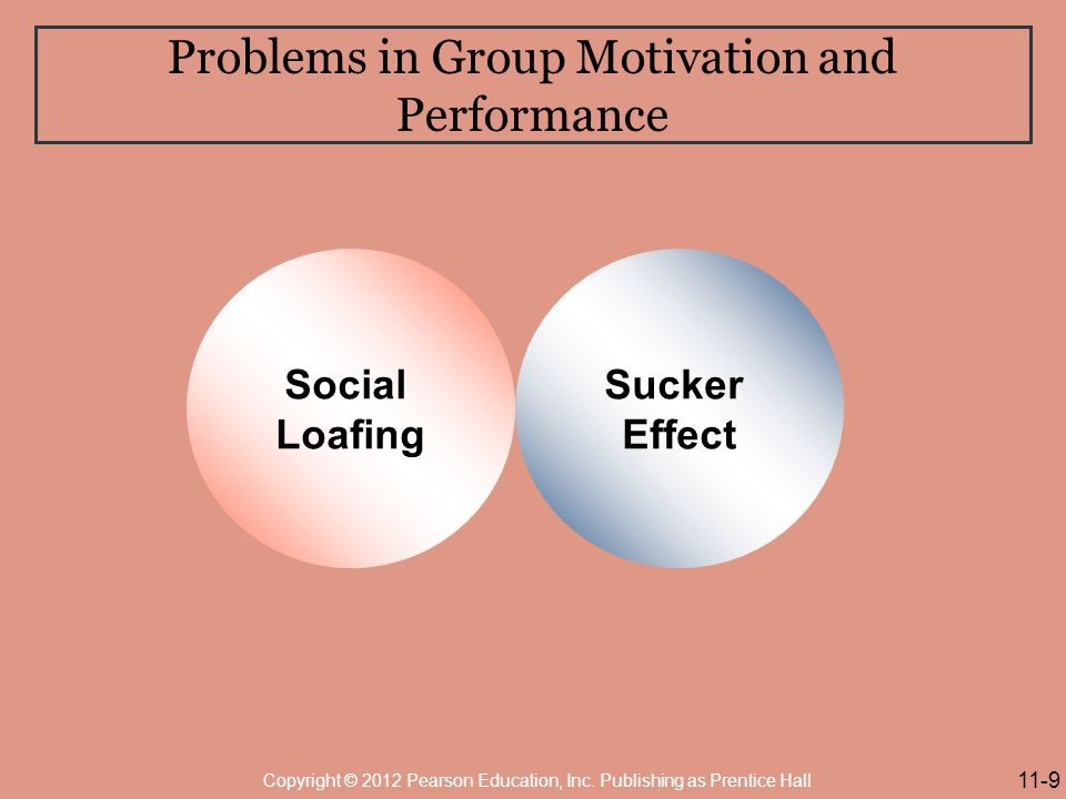 Problems in Group Motivation and Performance