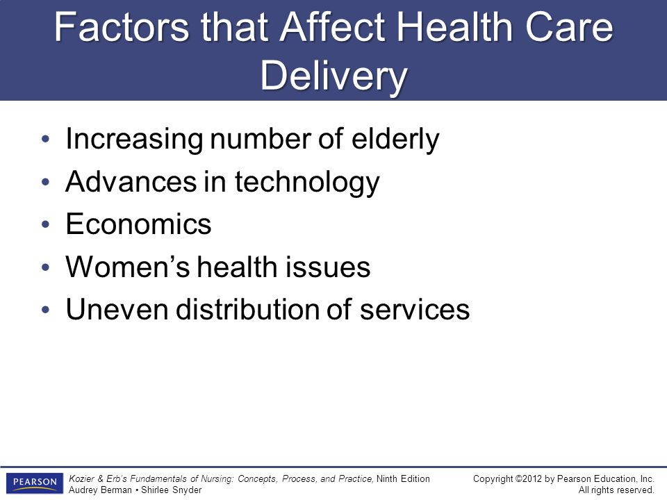 Factors that Affect Health Care Delivery