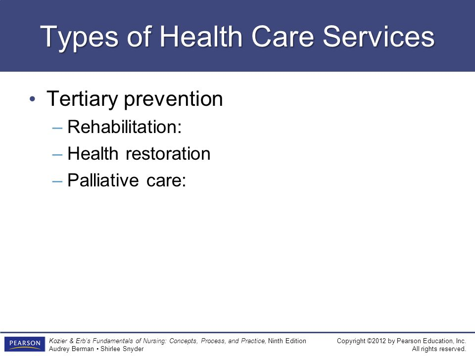 Types of Health Care Services