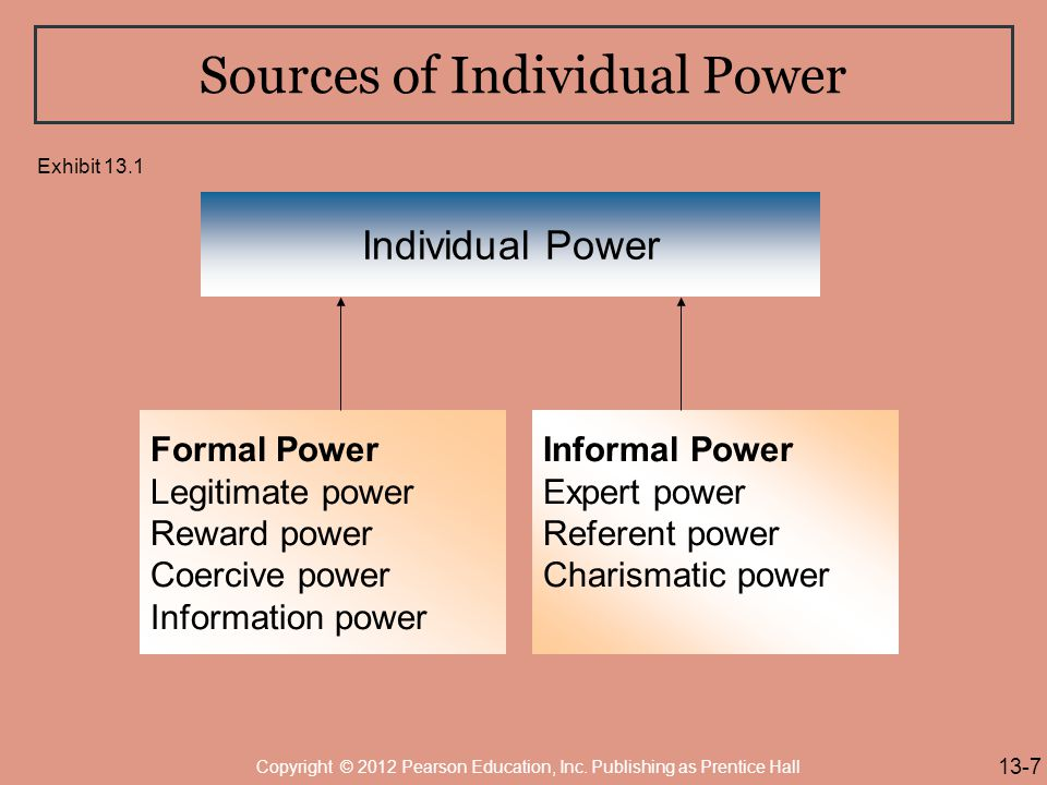 Sources of Individual Power