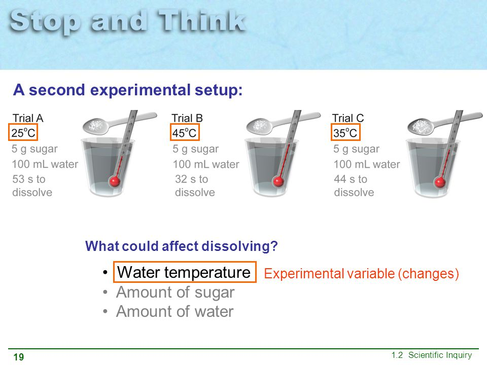 does water temperature affect dissolving sugar