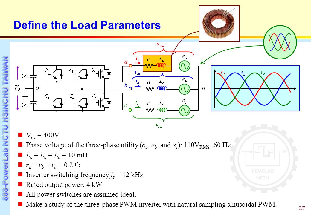A Simulation Study of the PWM Strategy for Inverters - ppt video