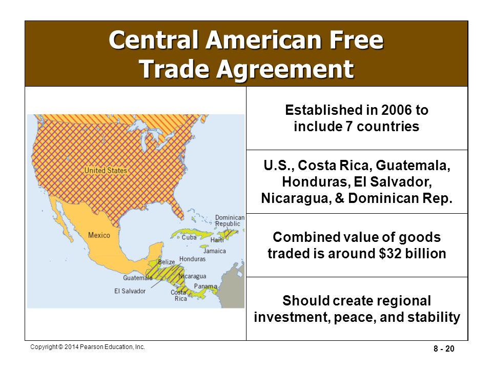 Regional Economic Integration Ppt Video Online Download