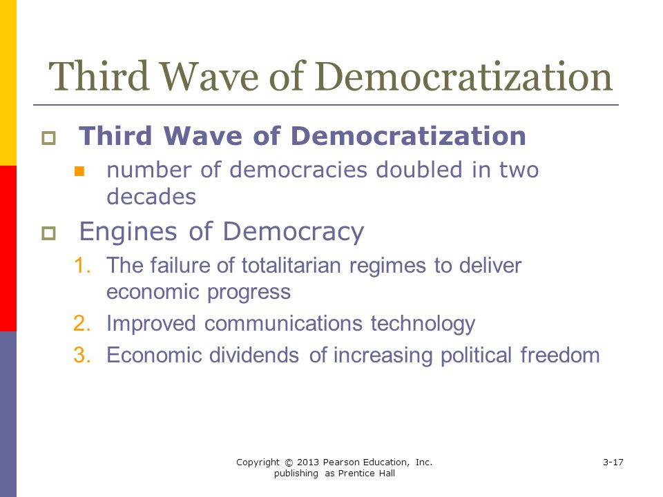 Third Wave of Democratization