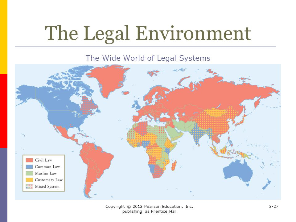 The Legal Environment The Wide World of Legal Systems