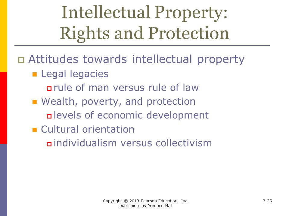 Intellectual Property: Rights and Protection