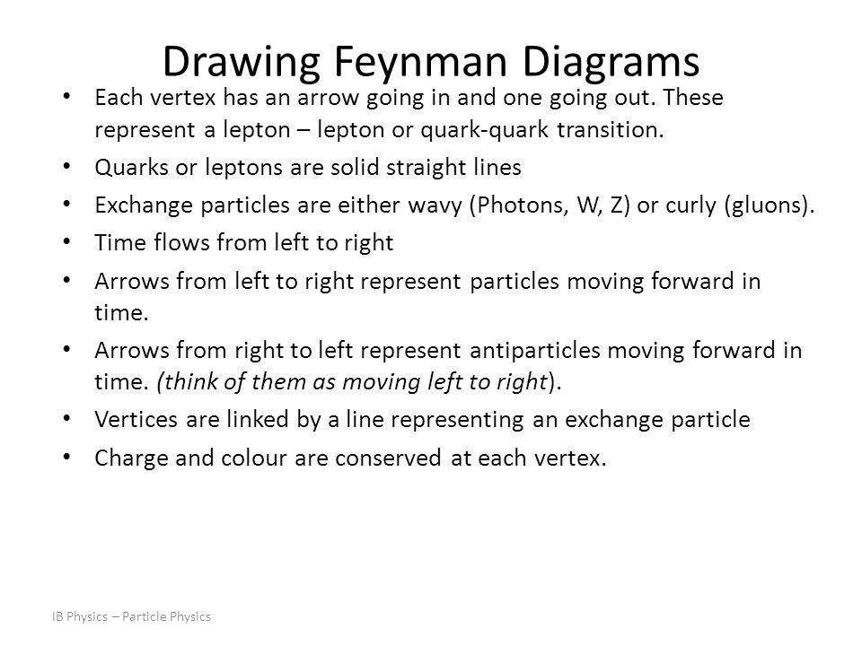 Feynman Diagrams Ppt Video Online Download