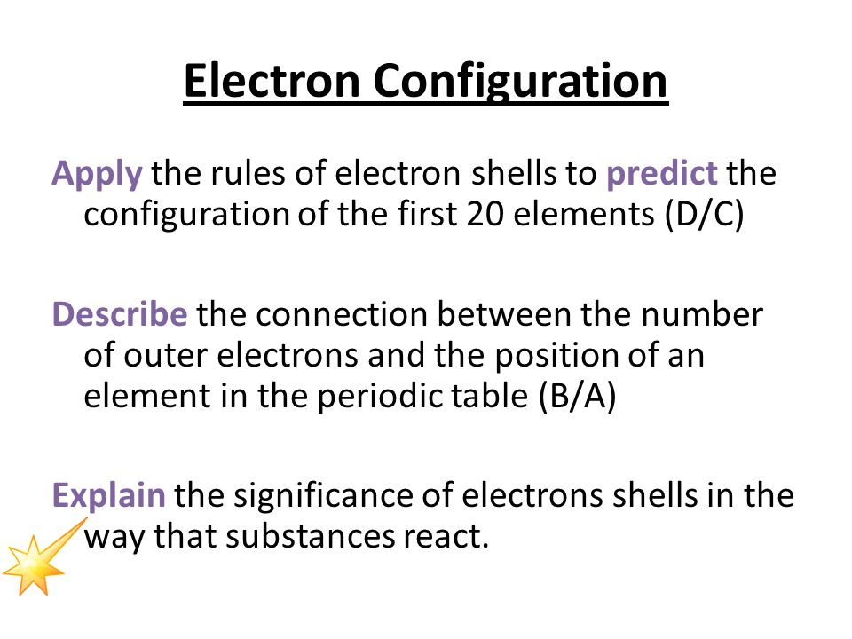Specification Link Apply Rules About The Filling Of Electron Shells