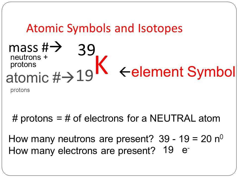 Atomic Symbol For Lead Choice Image Meaning Of Text Symbols